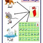 الحروف العربية وكلمات وصور عليها